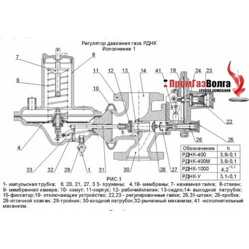 Шток отсечного клапана РДНК-400М